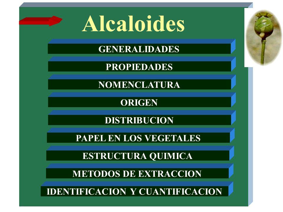 Alcaloides GENERALIDADES PROPIEDADES NOMENCLATURA ORIGEN DISTRIBUCION PAPEL EN LOS VEGETALES ESTRUCTURA QUIMICA METODOS DE EXTRACCION IDENTIFICACION Y
