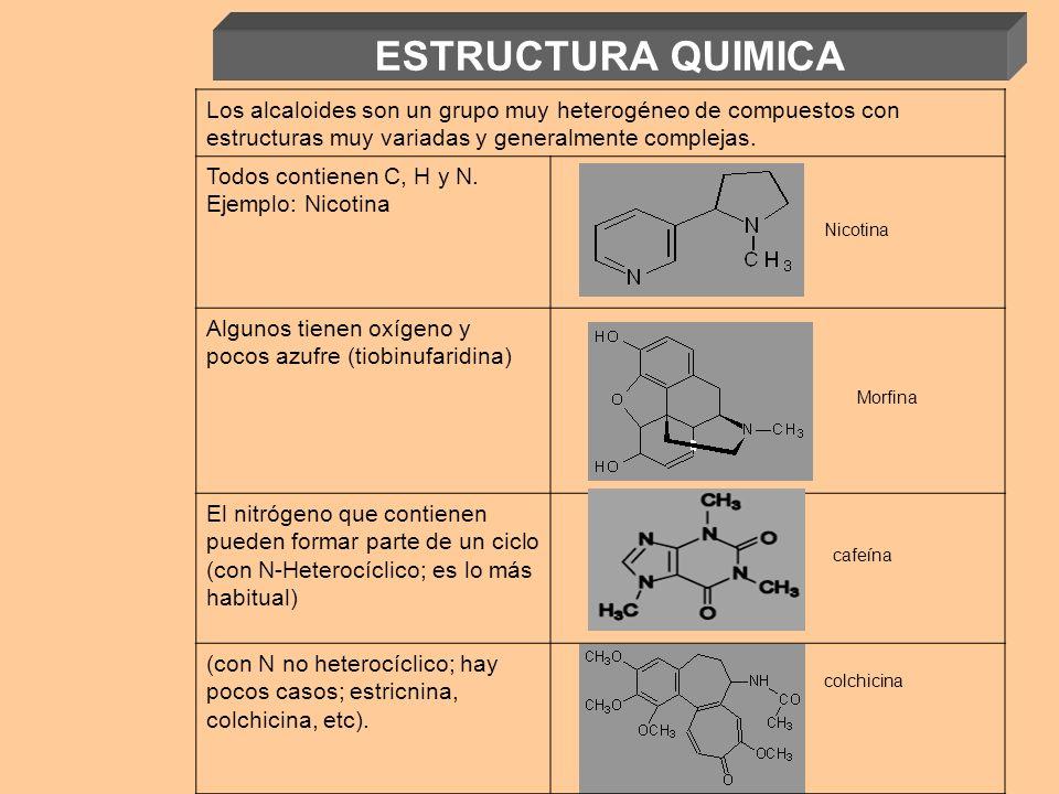 Los alcaloides son un grupo muy heterogéneo de compuestos con estructuras muy variadas y generalmente complejas. Todos contienen C, H y N. Ejemplo: Ni