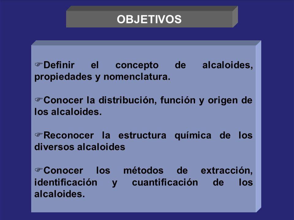 OBJETIVOS Definir el concepto de alcaloides, propiedades y nomenclatura. Conocer la distribución, función y origen de los alcaloides. Reconocer la est