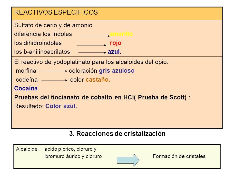 REACTIVOS ESPECIFICOS Sulfato de cerio y de amonio diferencia los indoles amarillo los dihidroindoles rojo los b-anilinoacrilatos azul. El reactivo de