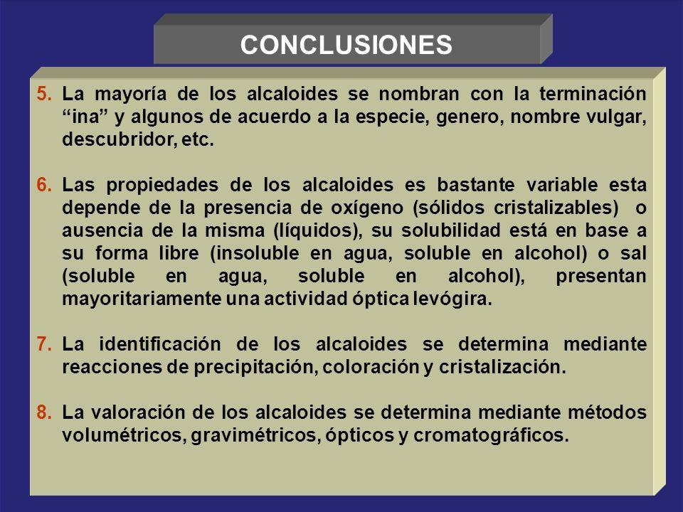 CONCLUSIONES 5.La mayoría de los alcaloides se nombran con la terminación ina y algunos de acuerdo a la especie, genero, nombre vulgar, descubridor, e