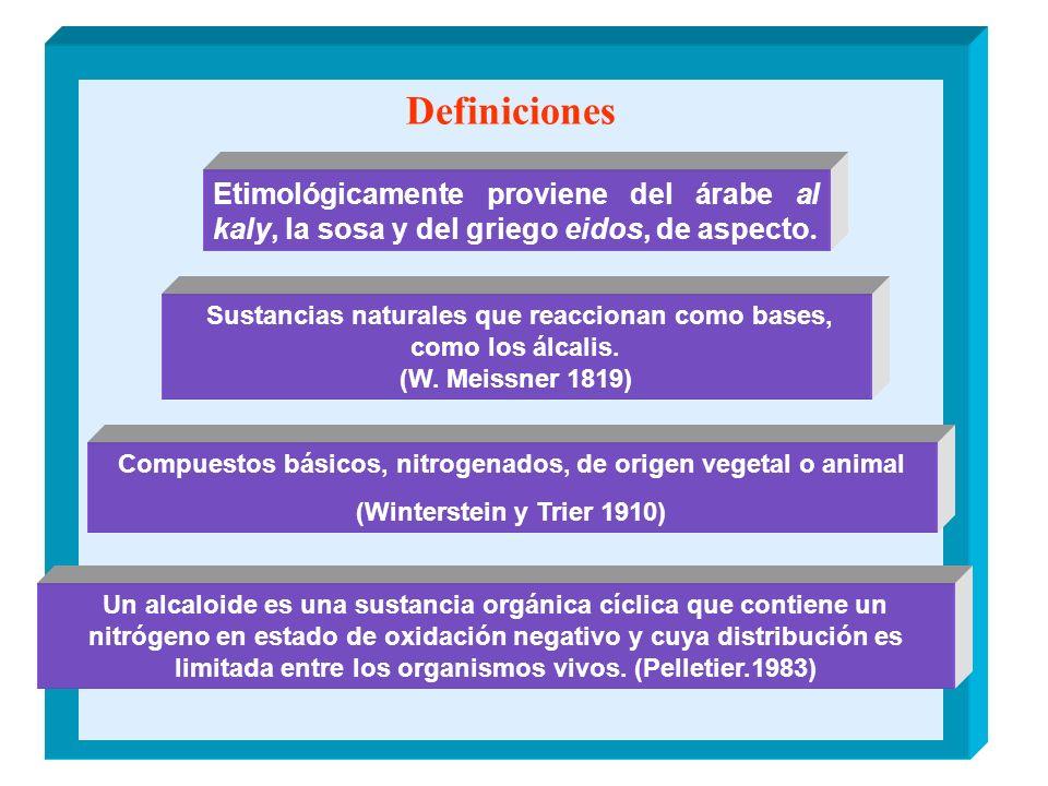 Características generales de los alcaloides Compuestos orgánicos Se forman a partir de aminoácidos Origen vegetal Sustancias nitrogenadas Carácter básico Contienen nitrógeno heterocíclico Estructura compleja Tóxicos Actividad fisiológica incluso a dosis muy bajas Precipitan con ciertos reactivos