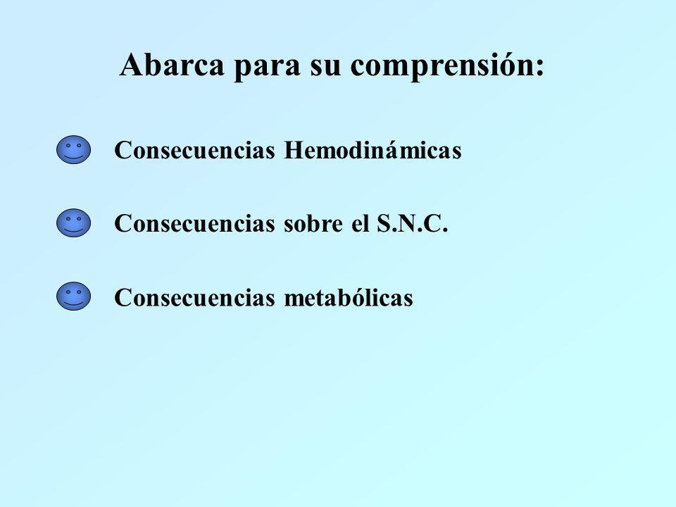 Abarca para su comprensión: Consecuencias Hemodinámicas Consecuencias sobre el S.N.C. Consecuencias metabólicas