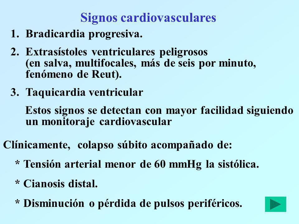 Signos cardiovasculares 1.Bradicardia progresiva. 2.Extrasístoles ventriculares peligrosos (en salva, multifocales, más de seis por minuto, fenómeno d