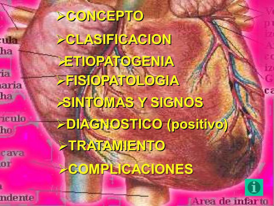 CONCEPTO CLASIFICACION CLASIFICACION CLASIFICACION ETIOPATOGENIA FISIOPATOLOGIA FISIOPATOLOGIA FISIOPATOLOGIA SINTOMAS Y SIGNOS DIAGNOSTICO (positivo)