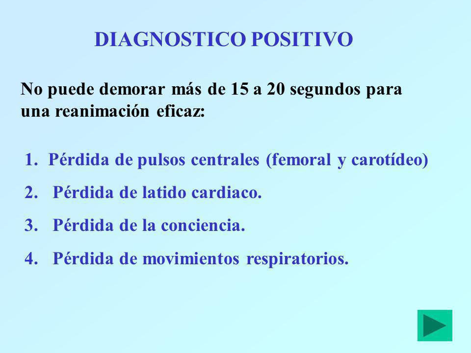 DIAGNOSTICO POSITIVO No puede demorar más de 15 a 20 segundos para una reanimación eficaz: 1.Pérdida de pulsos centrales (femoral y carotídeo) 2. Pérd