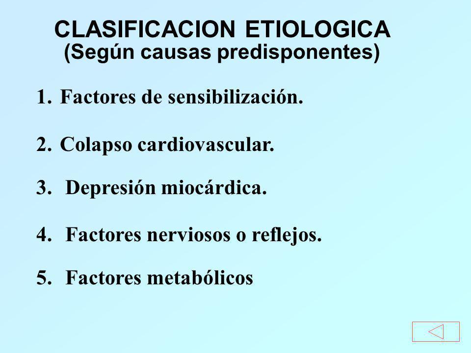 TRATAMIENTO DE LA CAUSA Hipovolemia : restituir con coloides – cristaloides – sangre.