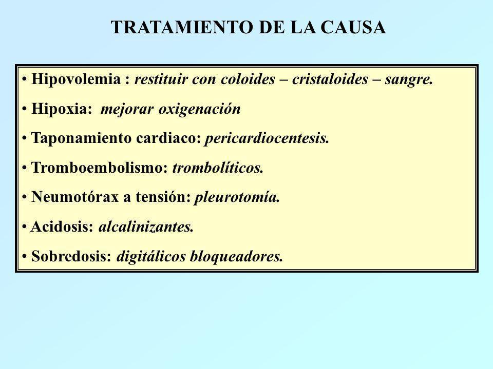 TRATAMIENTO DE LA CAUSA Hipovolemia : restituir con coloides – cristaloides – sangre. Hipovolemia : restituir con coloides – cristaloides – sangre. Hi