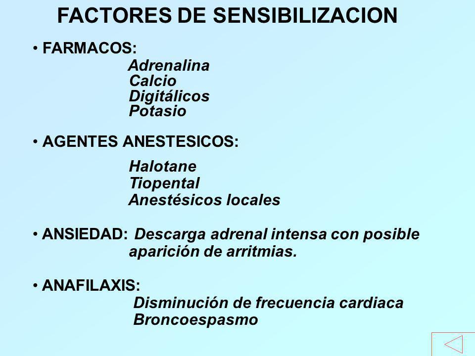 FARMACOS: Adrenalina Calcio Digitálicos Potasio AGENTES ANESTESICOS: Halotane Tiopental Anestésicos locales ANSIEDAD: Descarga adrenal intensa con pos