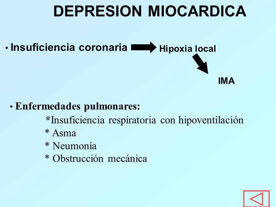 DEPRESION MIOCARDICA Insuficiencia coronaria Hipoxia local IMA Enfermedades pulmonares: *Insuficiencia respiratoria con hipoventilación * Asma * Neumo