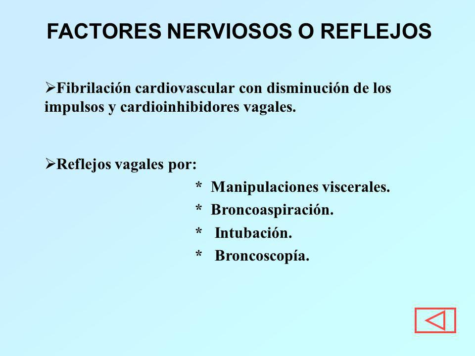 FACTORES NERVIOSOS O REFLEJOS Fibrilación cardiovascular con disminución de los impulsos y cardioinhibidores vagales. Reflejos vagales por: * Manipula