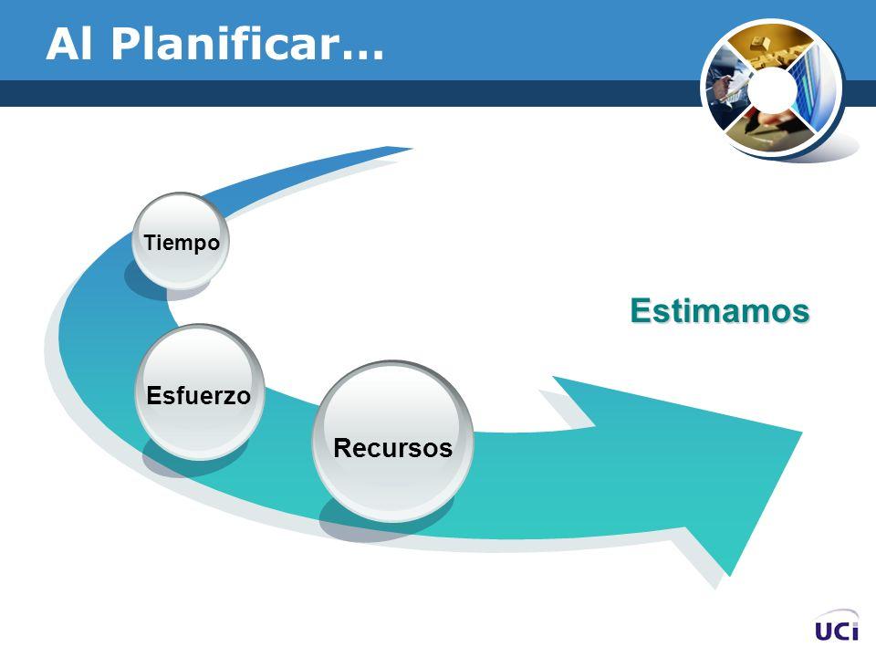 Al Planificar… Estimamos Recursos Esfuerzo Tiempo