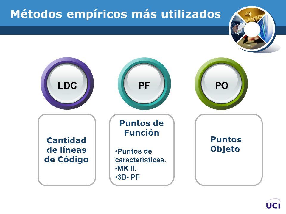Puntos de Función Puntos de características. MK II. 3D- PF Cantidad de líneas de Código Métodos empíricos más utilizados LDCPFPO Puntos O bjeto