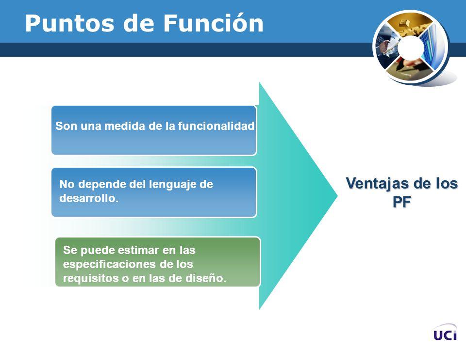 Puntos de Función Ventajas de los PF Son una medida de la funcionalidad No depende del lenguaje de desarrollo. Se puede estimar en las especificacione