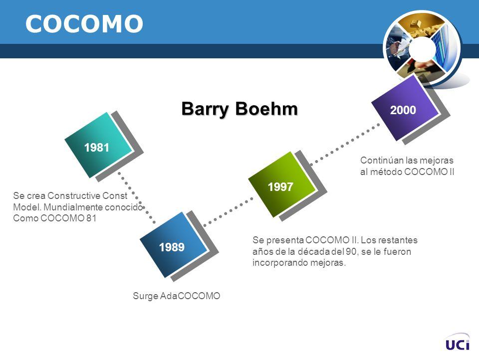 COCOMO Continúan las mejoras al método COCOMO II 1981 1989 1997 2000 Barry Boehm Surge AdaCOCOMO Se presenta COCOMO II. Los restantes años de la décad