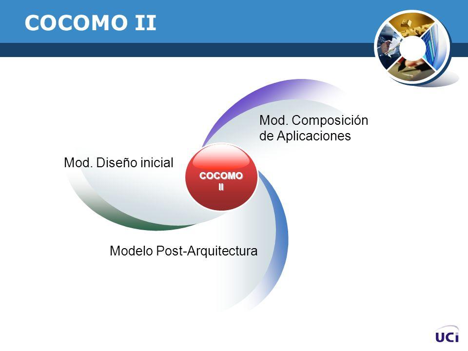 COCOMO II COCOMOII Mod. Diseño inicial Mod. Composición de Aplicaciones Modelo Post-Arquitectura