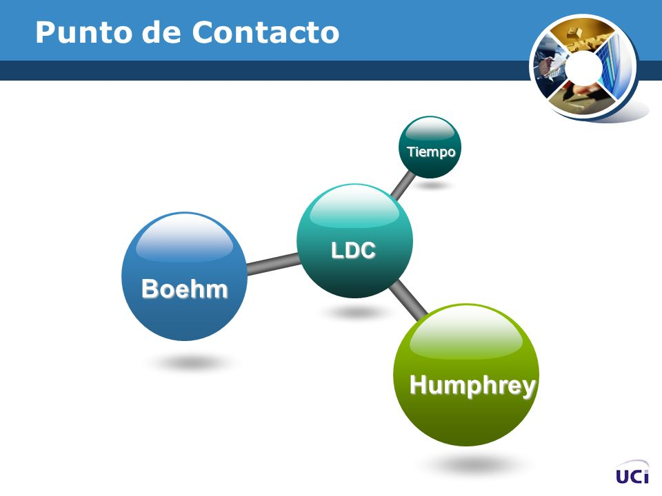 Punto de Contacto LDC Tiempo Boehm Humphrey