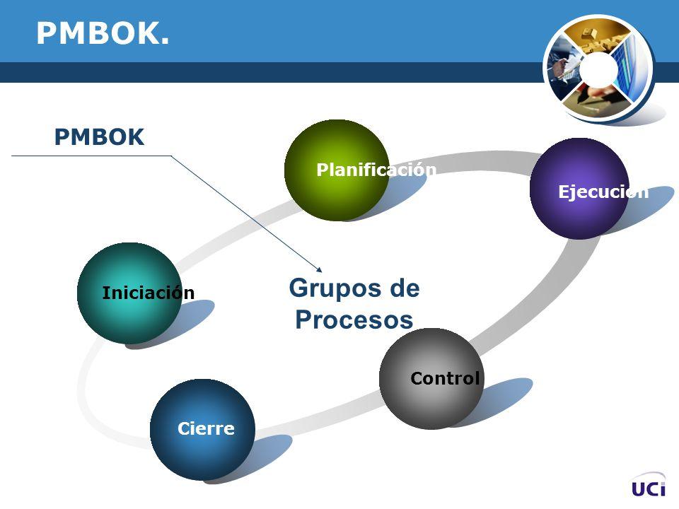 Conclusiones Se han revisado varios métodos y analizadodiferentes enfoques y estudios sobre la de estimación.