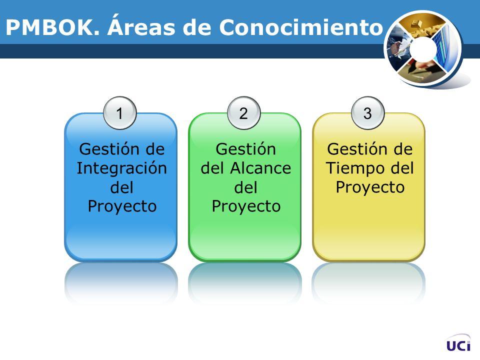 PMBOK. Áreas de Conocimiento 1 Gestión de Integración del Proyecto 2 Gestión del Alcance del Proyecto 3 Gestión de Tiempo del Proyecto