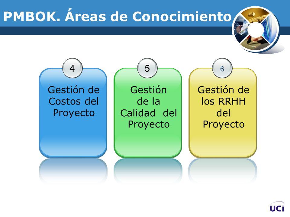 PMBOK. Áreas de Conocimiento 4 Gestión de Costos del Proyecto 5 Gestión de la Calidad del Proyecto 6 Gestión de los RRHH del Proyecto