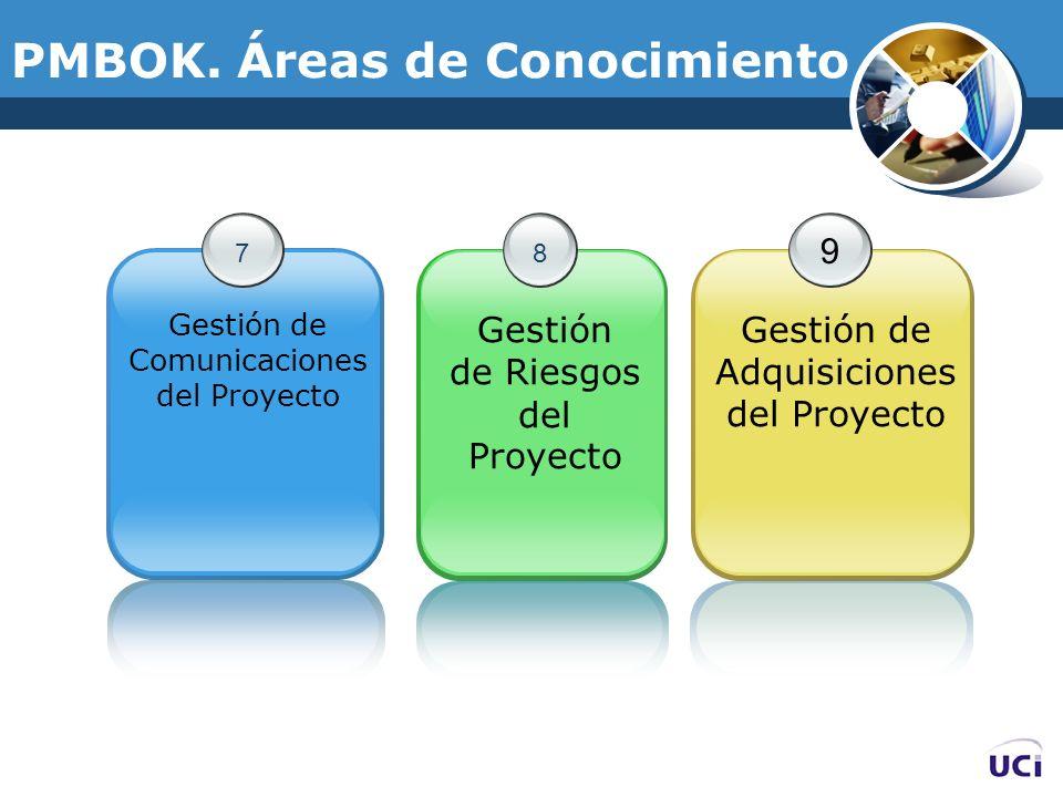 PMBOK. Áreas de Conocimiento 7 Gestión de Comunicaciones del Proyecto 8 Gestión de Riesgos del Proyecto 9 Gestión de Adquisiciones del Proyecto