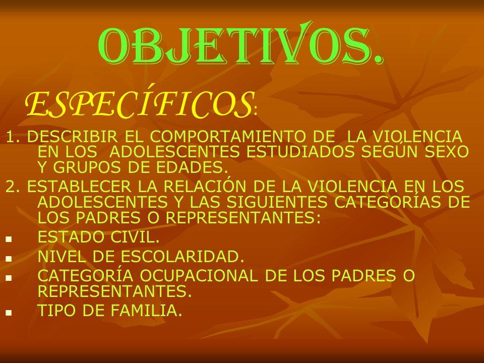 OBJETIVOS. ESPECÍFICOS : 1. DESCRIBIR EL COMPORTAMIENTO DE LA VIOLENCIA EN LOS ADOLESCENTES ESTUDIADOS SEGÚN SEXO Y GRUPOS DE EDADES. 2. ESTABLECER LA