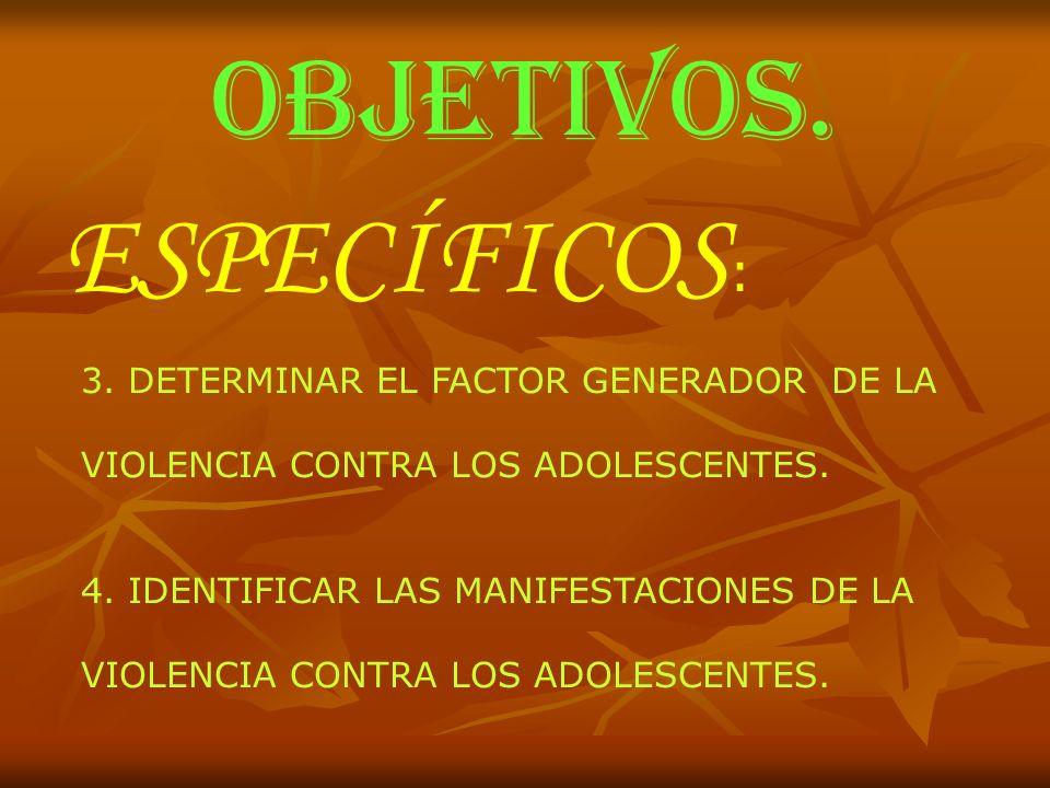 OBJETIVOS. ESPECÍFICOS : 3. DETERMINAR EL FACTOR GENERADOR DE LA VIOLENCIA CONTRA LOS ADOLESCENTES. 4. IDENTIFICAR LAS MANIFESTACIONES DE LA VIOLENCIA