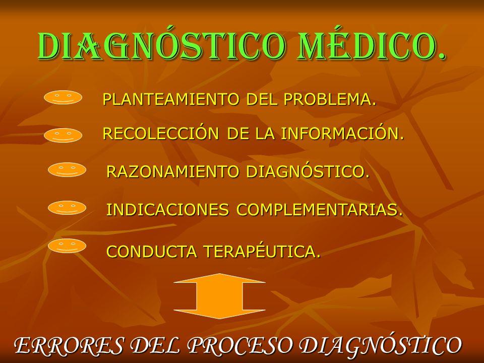 DIAGNÓSTICO MÉDICO. PLANTEAMIENTO DEL PROBLEMA. RECOLECCIÓN DE LA INFORMACIÓN. RAZONAMIENTO DIAGNÓSTICO. INDICACIONES COMPLEMENTARIAS. CONDUCTA TERAPÉ