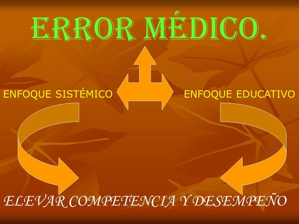 ERROR MÉDICO. ENFOQUE SISTÉMICOENFOQUE EDUCATIVO ELEVAR COMPETENCIA Y DESEMPEÑO