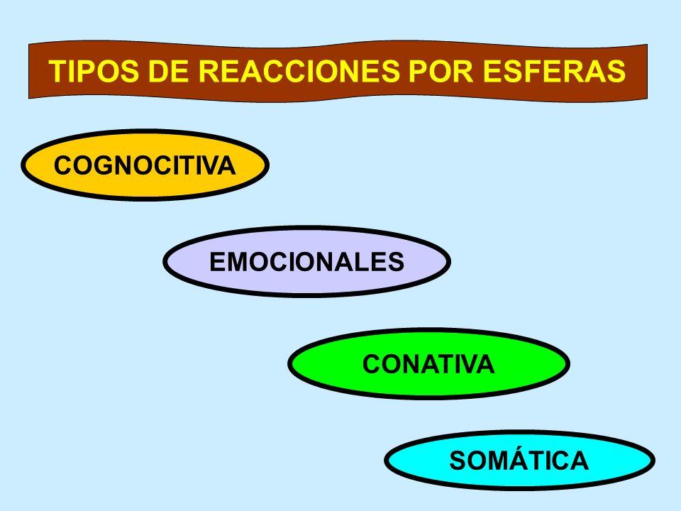 TIPOS DE REACCIONES POR ESFERAS COGNOCITIVA EMOCIONALES CONATIVA SOMÁTICA
