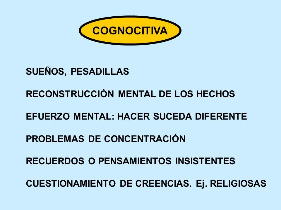 COGNOCITIVA SUEÑOS, PESADILLAS RECONSTRUCCIÓN MENTAL DE LOS HECHOS EFUERZO MENTAL: HACER SUCEDA DIFERENTE PROBLEMAS DE CONCENTRACIÓN RECUERDOS O PENSA