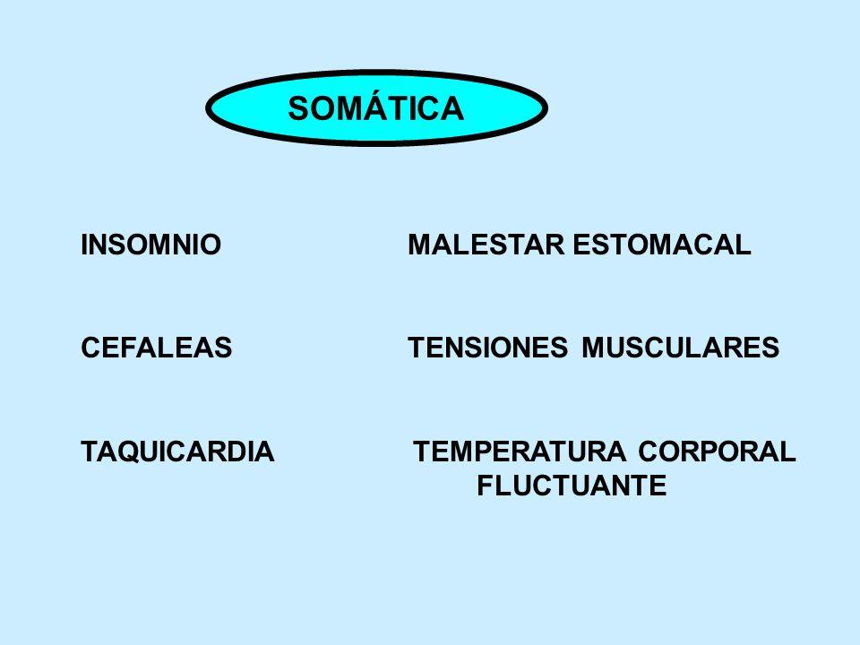 SOMÁTICA INSOMNIO MALESTAR ESTOMACAL CEFALEAS TENSIONES MUSCULARES TAQUICARDIA TEMPERATURA CORPORAL FLUCTUANTE