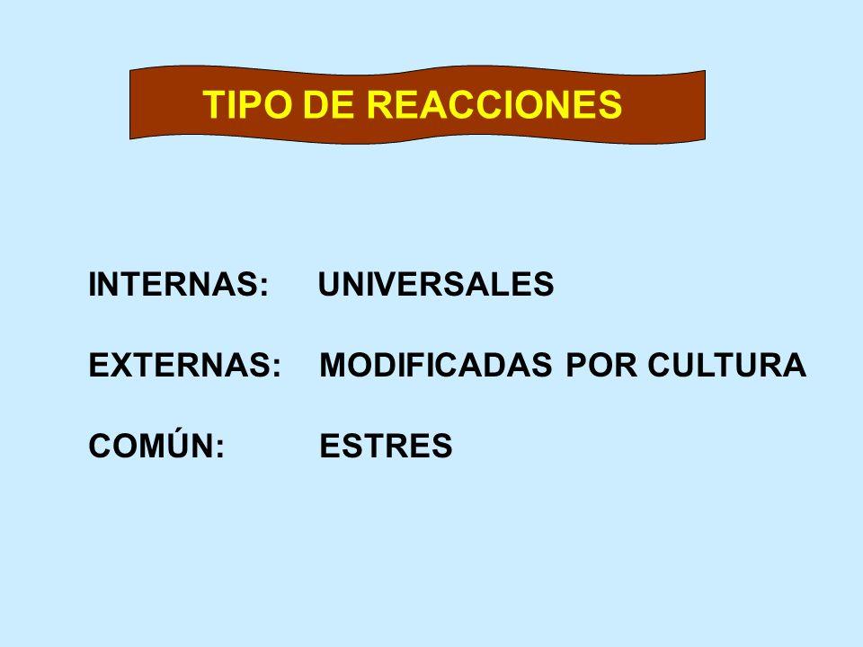 INTERNAS: UNIVERSALES EXTERNAS: MODIFICADAS POR CULTURA COMÚN: ESTRES TIPO DE REACCIONES