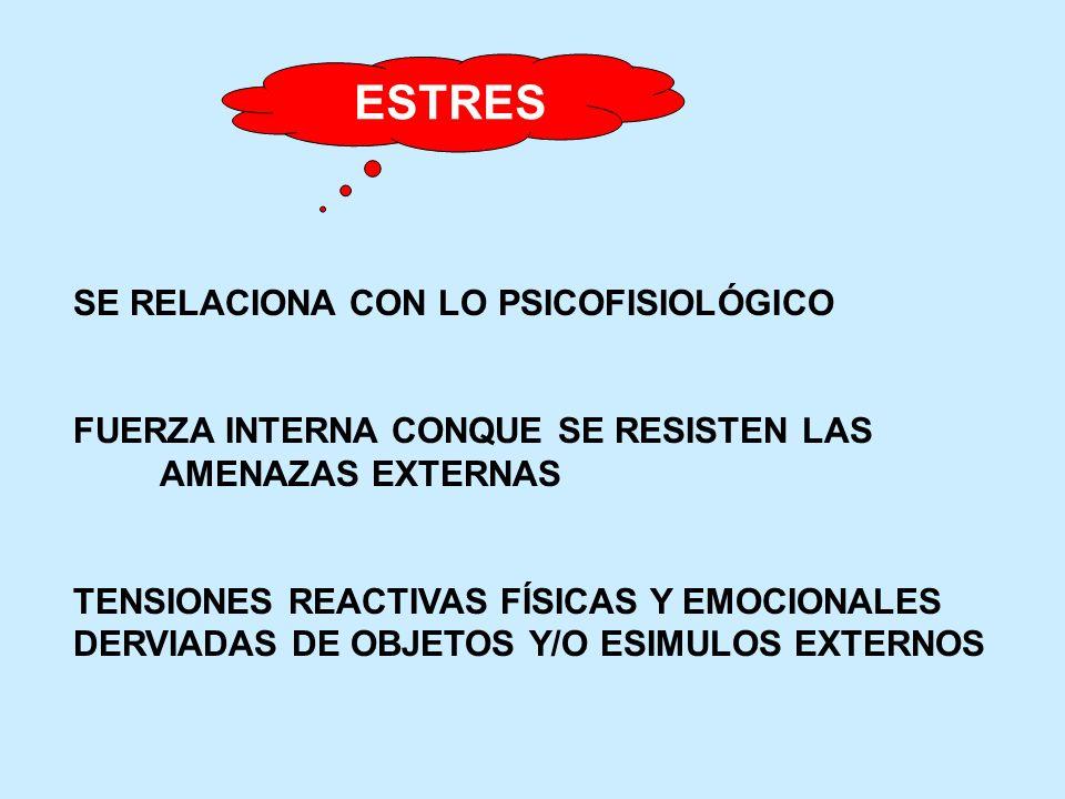 ESTRES SE RELACIONA CON LO PSICOFISIOLÓGICO FUERZA INTERNA CONQUE SE RESISTEN LAS AMENAZAS EXTERNAS TENSIONES REACTIVAS FÍSICAS Y EMOCIONALES DERVIADA