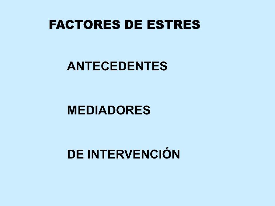 FACTORES DE ESTRES ANTECEDENTES MEDIADORES DE INTERVENCIÓN