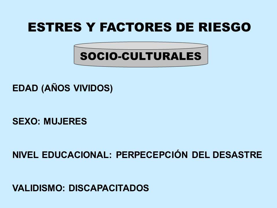 ESTRES Y FACTORES DE RIESGO SOCIO-CULTURALES EDAD (AÑOS VIVIDOS) SEXO: MUJERES NIVEL EDUCACIONAL: PERPECEPCIÓN DEL DESASTRE VALIDISMO: DISCAPACITADOS