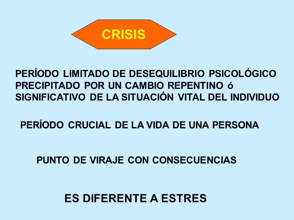 CRISIS PERÍODO LIMITADO DE DESEQUILIBRIO PSICOLÓGICO PRECIPITADO POR UN CAMBIO REPENTINO ó SIGNIFICATIVO DE LA SITUACIÓN VITAL DEL INDIVIDUO PERÍODO C
