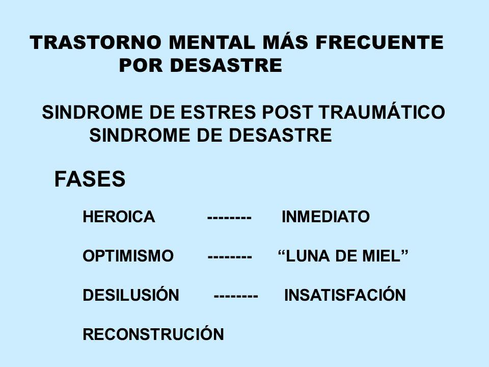 TRASTORNO MENTAL MÁS FRECUENTE POR DESASTRE SINDROME DE ESTRES POST TRAUMÁTICO SINDROME DE DESASTRE FASES HEROICA -------- INMEDIATO OPTIMISMO -------