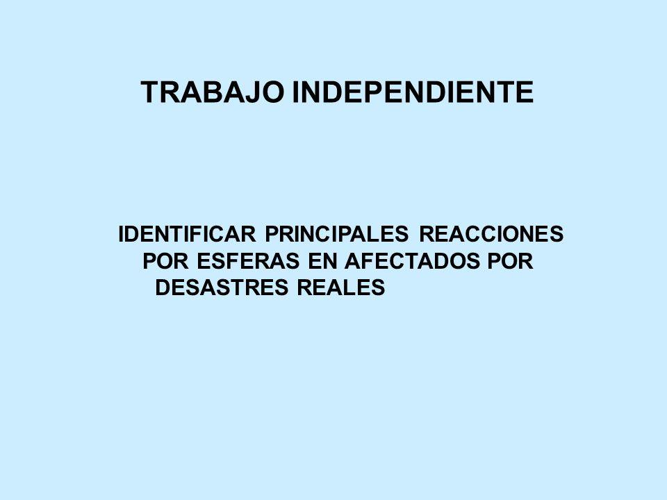 TRABAJO INDEPENDIENTE IDENTIFICAR PRINCIPALES REACCIONES POR ESFERAS EN AFECTADOS POR DESASTRES REALES