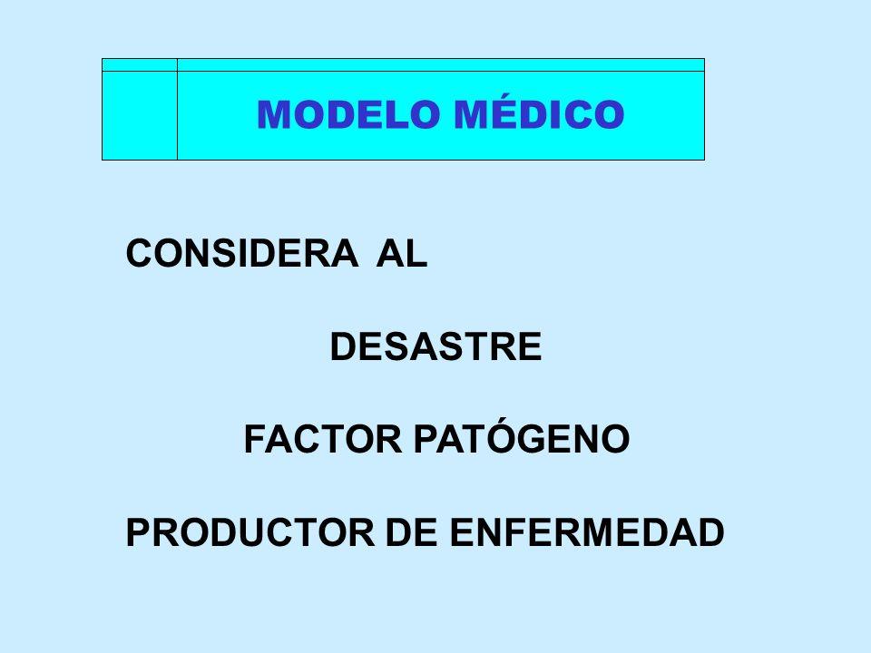 CONSIDERA AL DESASTRE FACTOR PATÓGENO PRODUCTOR DE ENFERMEDAD MODELO MÉDICO