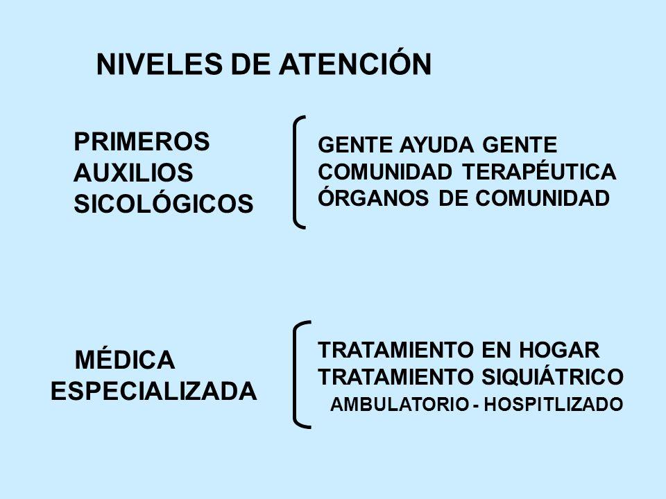 NIVELES DE ATENCIÓN PRIMEROS AUXILIOS SICOLÓGICOS GENTE AYUDA GENTE COMUNIDAD TERAPÉUTICA ÓRGANOS DE COMUNIDAD MÉDICA ESPECIALIZADA TRATAMIENTO EN HOG