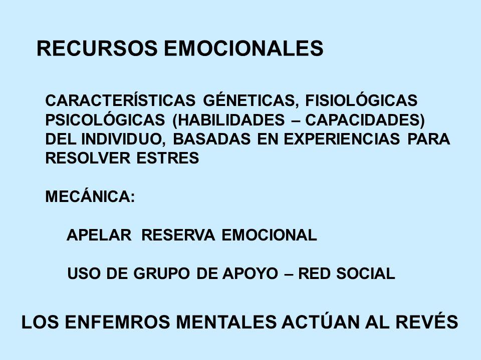 RECURSOS EMOCIONALES CARACTERÍSTICAS GÉNETICAS, FISIOLÓGICAS PSICOLÓGICAS (HABILIDADES – CAPACIDADES) DEL INDIVIDUO, BASADAS EN EXPERIENCIAS PARA RESO