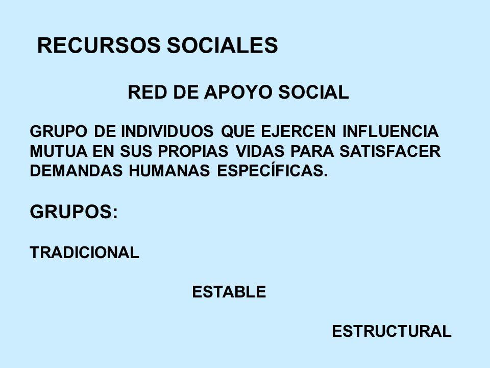 RECURSOS SOCIALES RED DE APOYO SOCIAL GRUPO DE INDIVIDUOS QUE EJERCEN INFLUENCIA MUTUA EN SUS PROPIAS VIDAS PARA SATISFACER DEMANDAS HUMANAS ESPECÍFIC