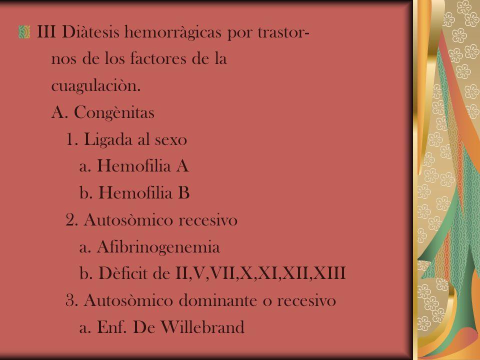 B.Adquiridas: 1. Deficit de factores dependientes de vit.