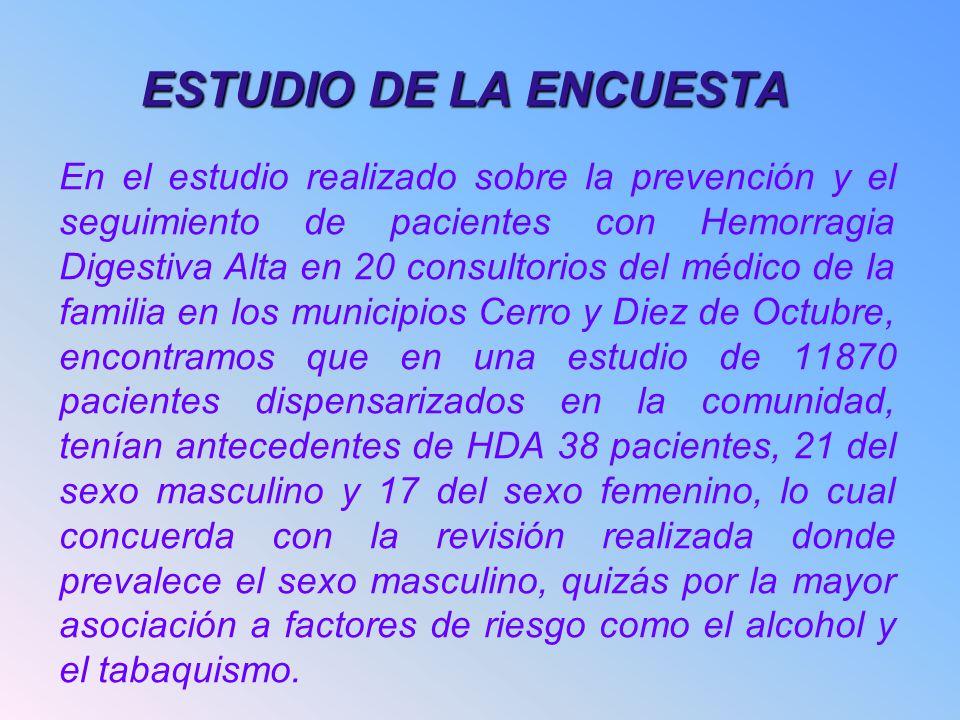 ESTUDIO DE LA ENCUESTA En el estudio realizado sobre la prevención y el seguimiento de pacientes con Hemorragia Digestiva Alta en 20 consultorios del