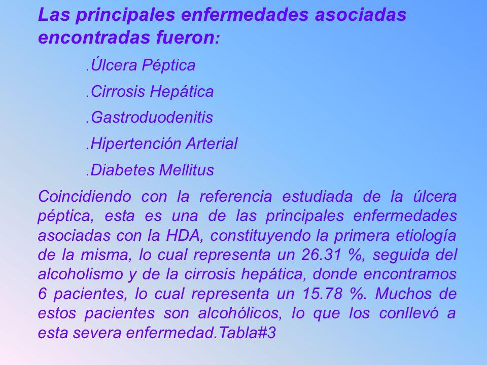 Las principales enfermedades asociadas encontradas fueron :. Úlcera Péptica. Cirrosis Hepática. Gastroduodenitis. Hipertención Arterial. Diabetes Mell