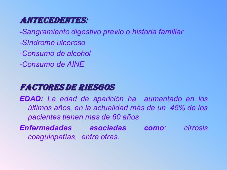 ANTECEDENTES: -Sangramiento digestivo previo o historia familiar -Síndrome ulceroso -Consumo de alcohol -Consumo de AINE FACTORES DE RIESGOS EDAD: La