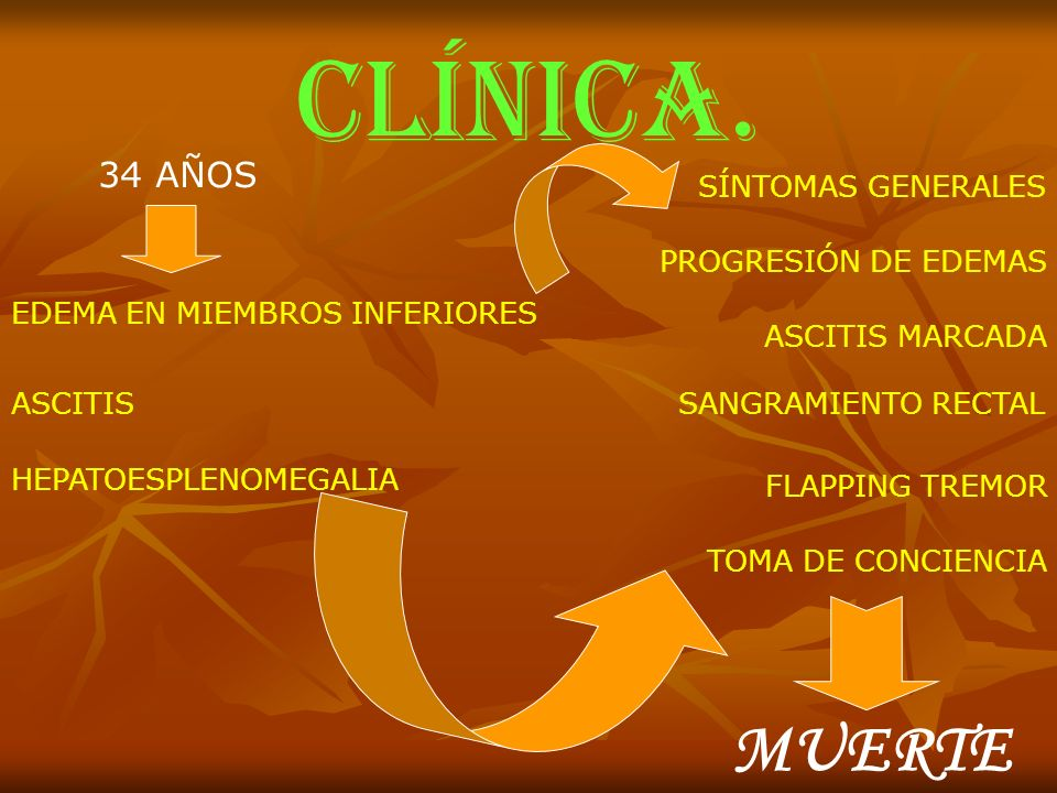 CLÍNICA. 34 AÑOS MUERTE EDEMA EN MIEMBROS INFERIORES ASCITIS HEPATOESPLENOMEGALIA SÍNTOMAS GENERALES PROGRESIÓN DE EDEMAS SANGRAMIENTO RECTAL ASCITIS