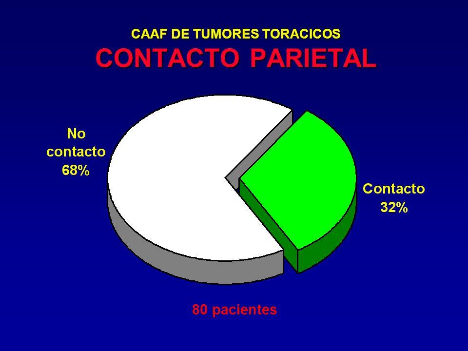 CAAF DE TUMORES TORACICOS CONTACTO PARIETAL 80 pacientes