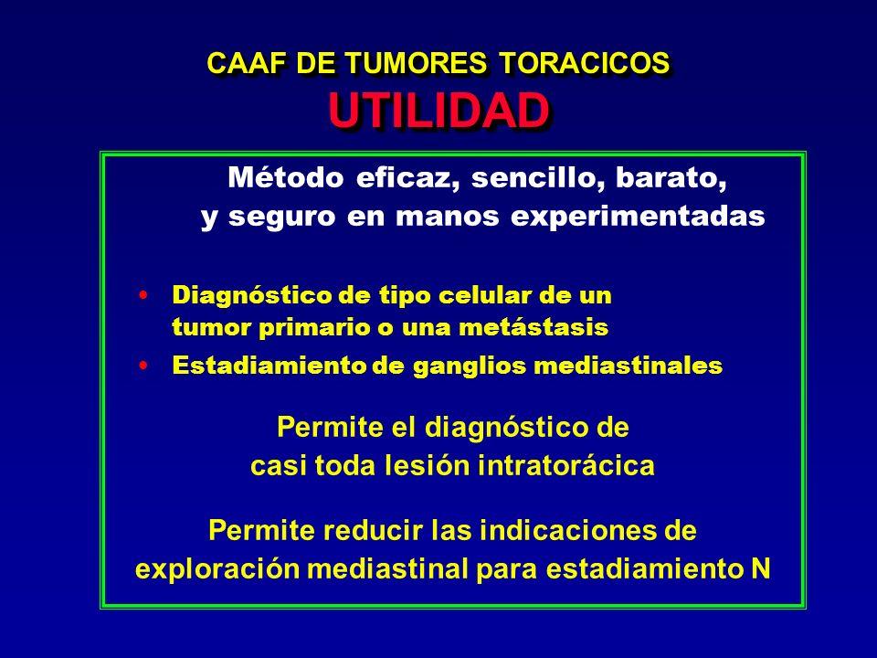 CAAF DE TUMORES TORACICOS UTILIDAD Método eficaz, sencillo, barato, y seguro en manos experimentadas Diagnóstico de tipo celular de un tumor primario